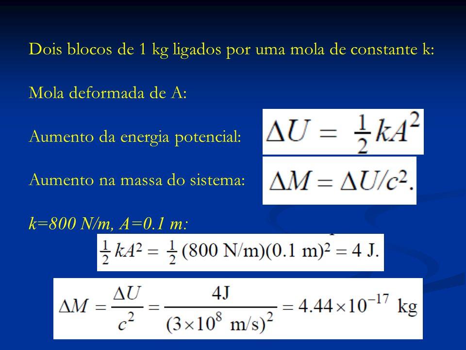 Dois blocos de 1 kg ligados por uma mola de constante k: