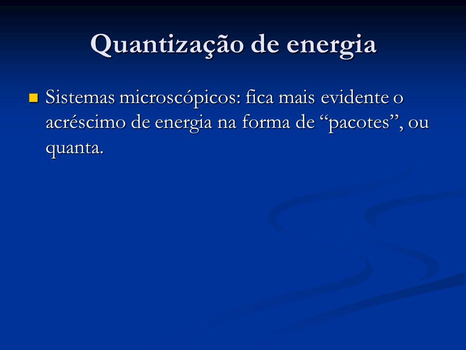 Quantização de energia