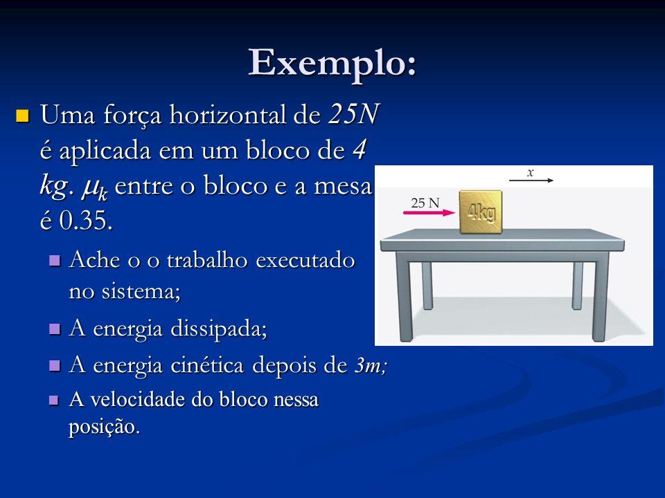 Exemplo: Uma força horizontal de 25N é aplicada em um bloco de 4 kg. mk entre o bloco e a mesa é 0.35.