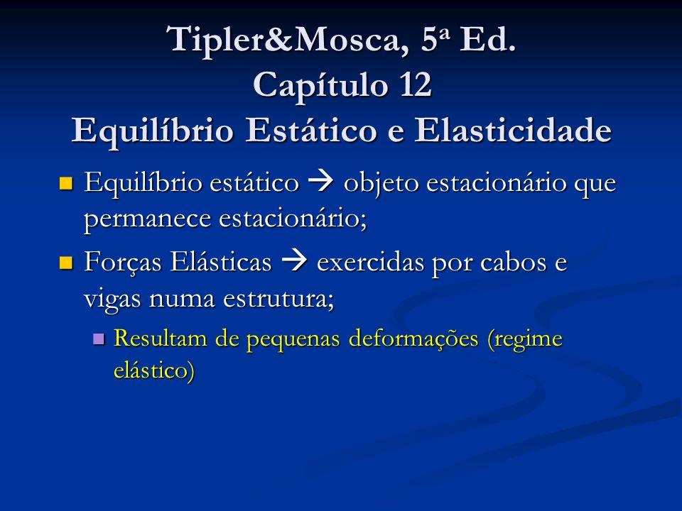 Tipler&Mosca, 5a Ed. Capítulo 12 Equilíbrio Estático e Elasticidade