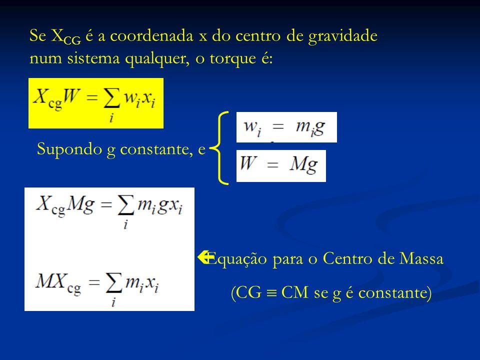 (CG  CM se g é constante)