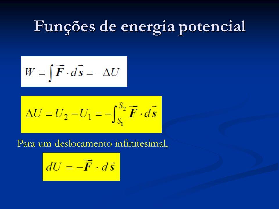 Funções de energia potencial
