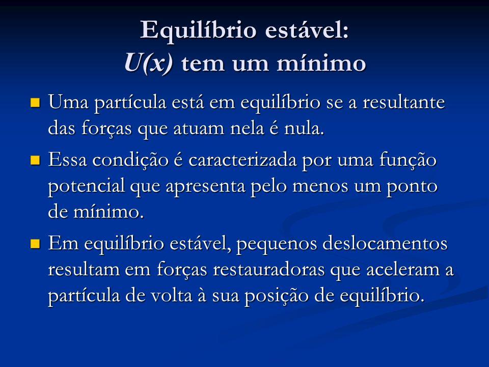Equilíbrio estável: U(x) tem um mínimo
