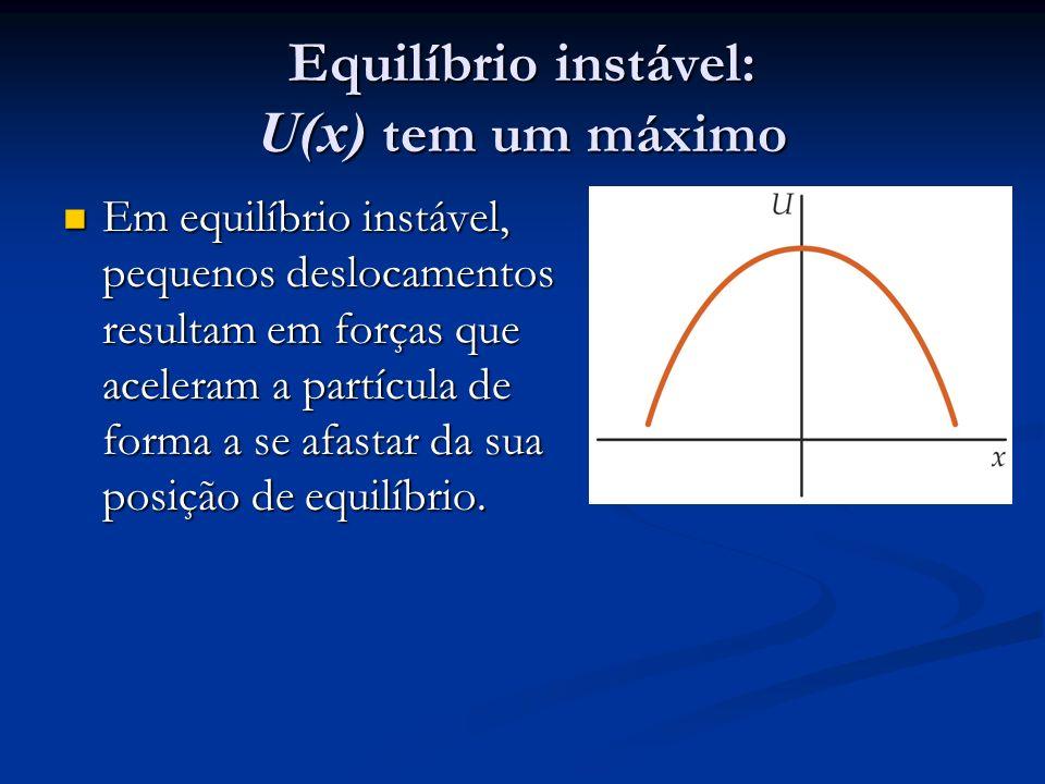 Equilíbrio instável: U(x) tem um máximo