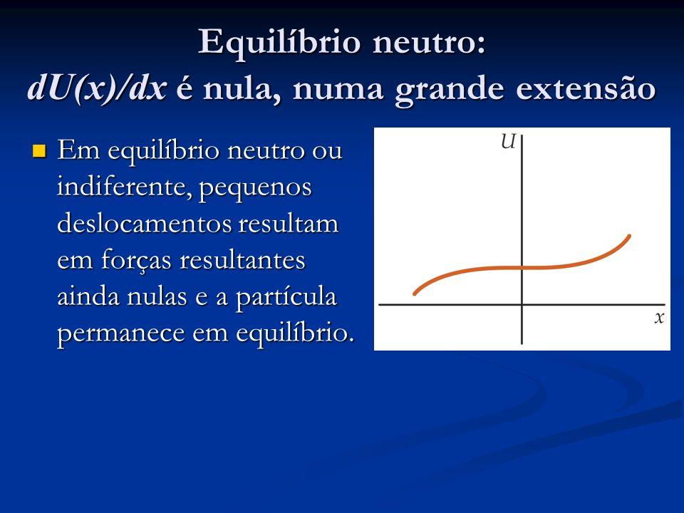 Equilíbrio neutro: dU(x)/dx é nula, numa grande extensão