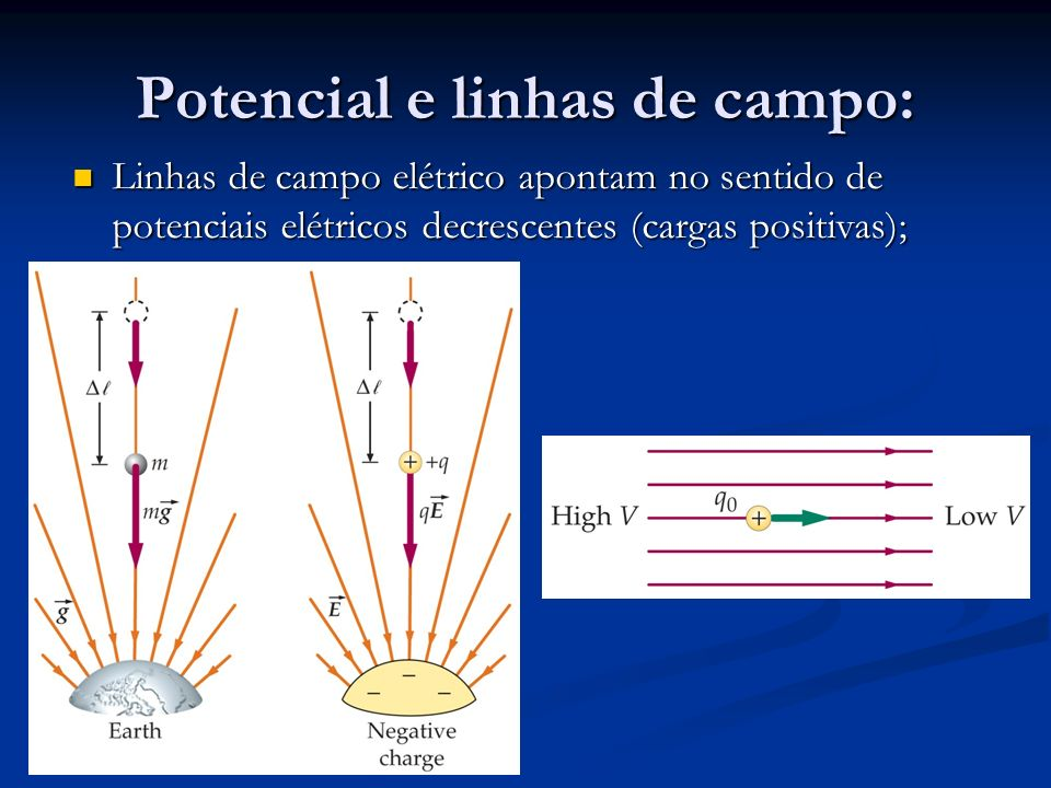 Potencial e linhas de campo: