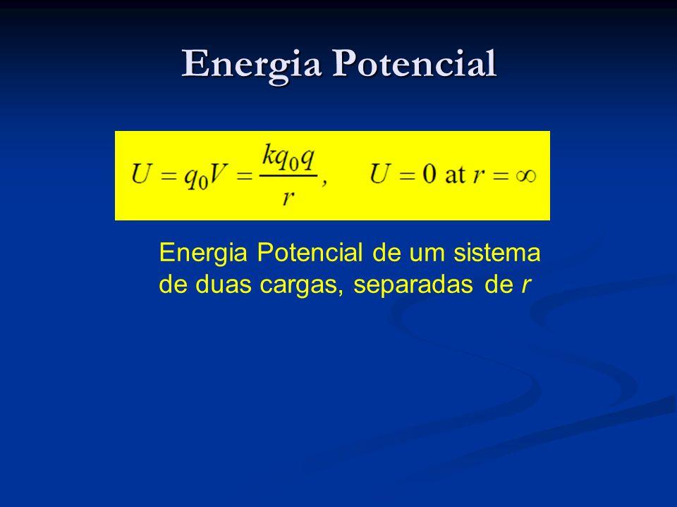 Energia Potencial Energia Potencial de um sistema