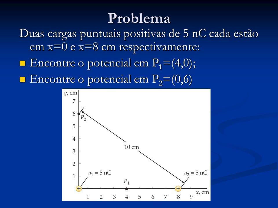 Problema Duas cargas puntuais positivas de 5 nC cada estão em x=0 e x=8 cm respectivamente: Encontre o potencial em P1=(4,0);