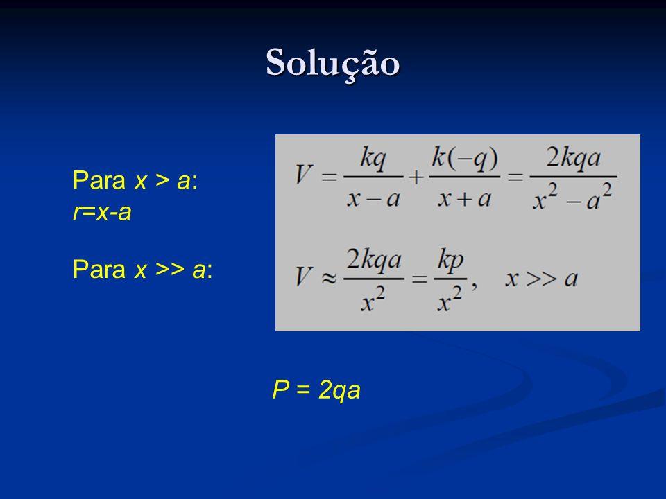 Solução Para x > a: r=x-a Para x >> a: P = 2qa