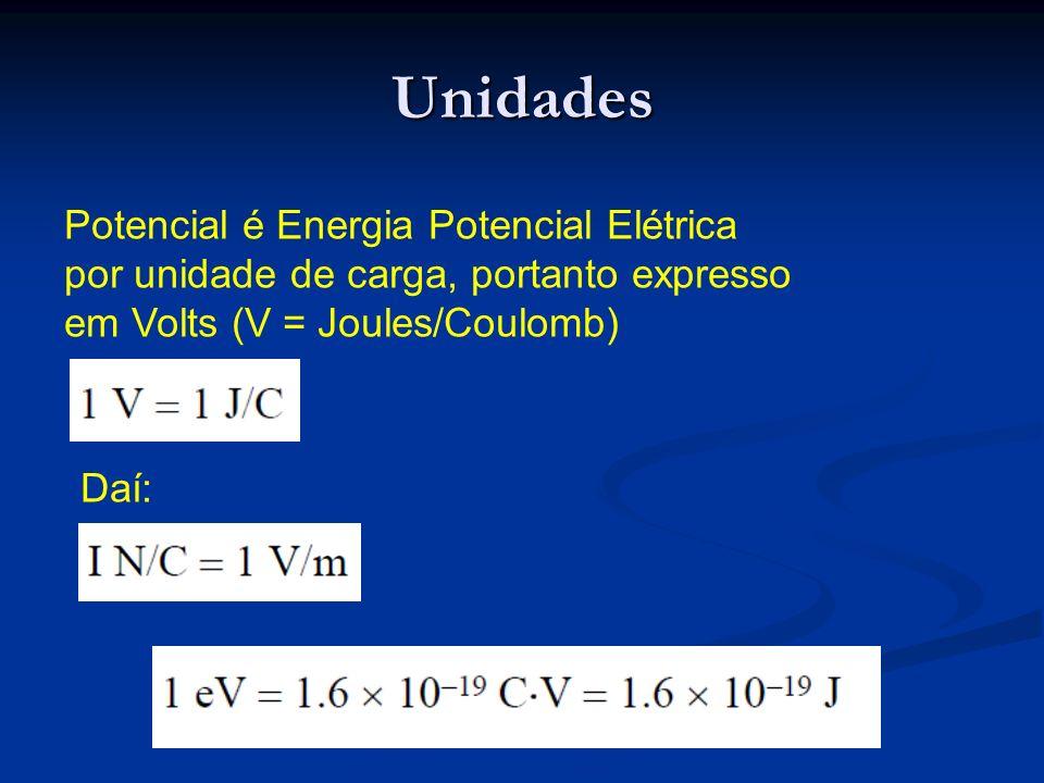 Unidades Potencial é Energia Potencial Elétrica