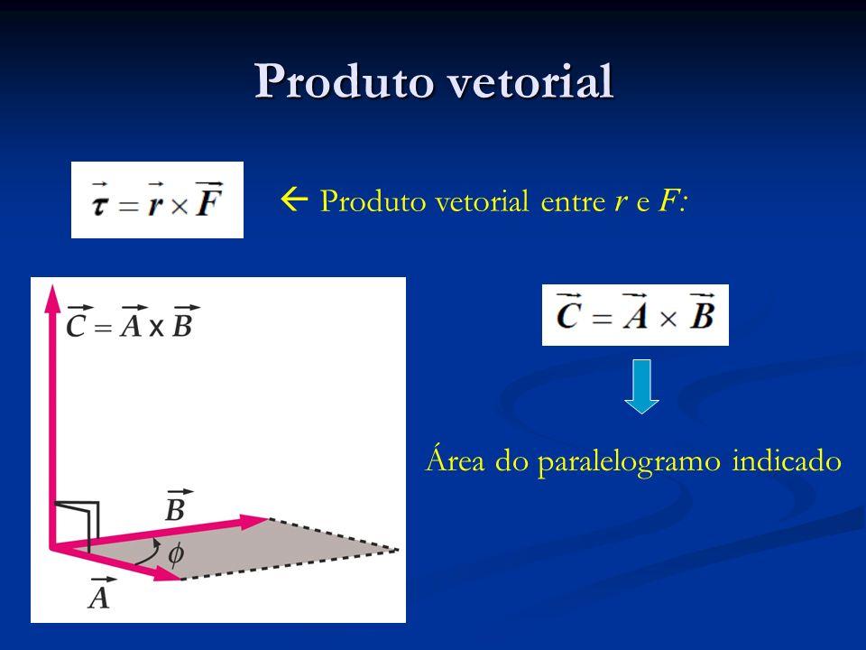 Produto vetorial  Produto vetorial entre r e F:
