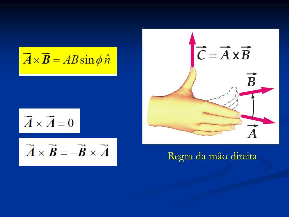 Regra da mão direita