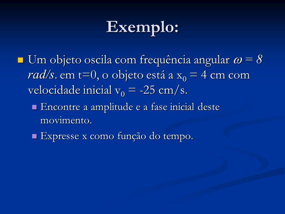 Exemplo: Um objeto oscila com frequência angular w = 8 rad/s. em t=0, o objeto está a x0 = 4 cm com velocidade inicial v0 = -25 cm/s.
