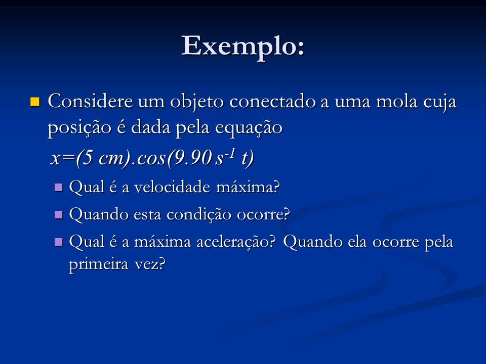 Exemplo:Considere um objeto conectado a uma mola cuja posição é dada pela equação. x=(5 cm).cos(9.90 s-1 t)