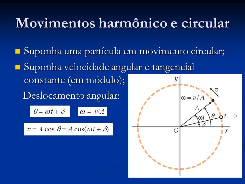 Movimentos harmônico e circular