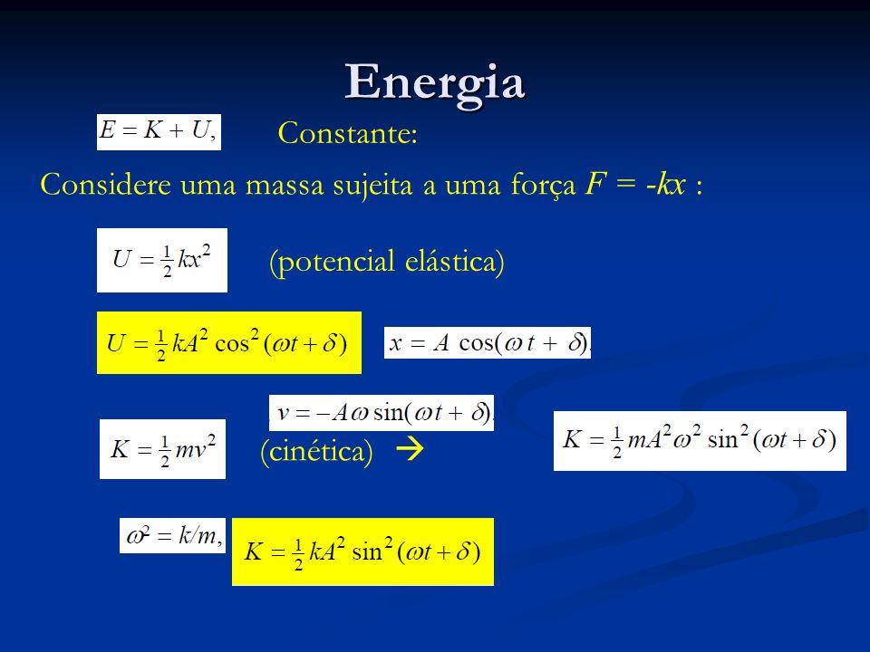 Energia Constante: Considere uma massa sujeita a uma força F = -kx :