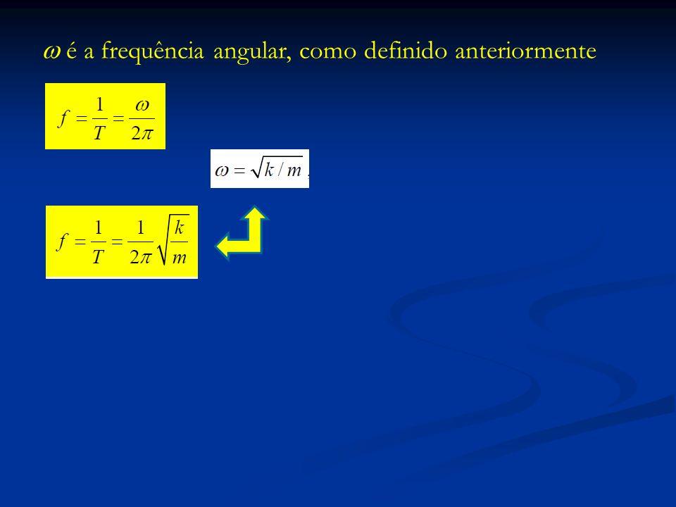 w é a frequência angular, como definido anteriormente