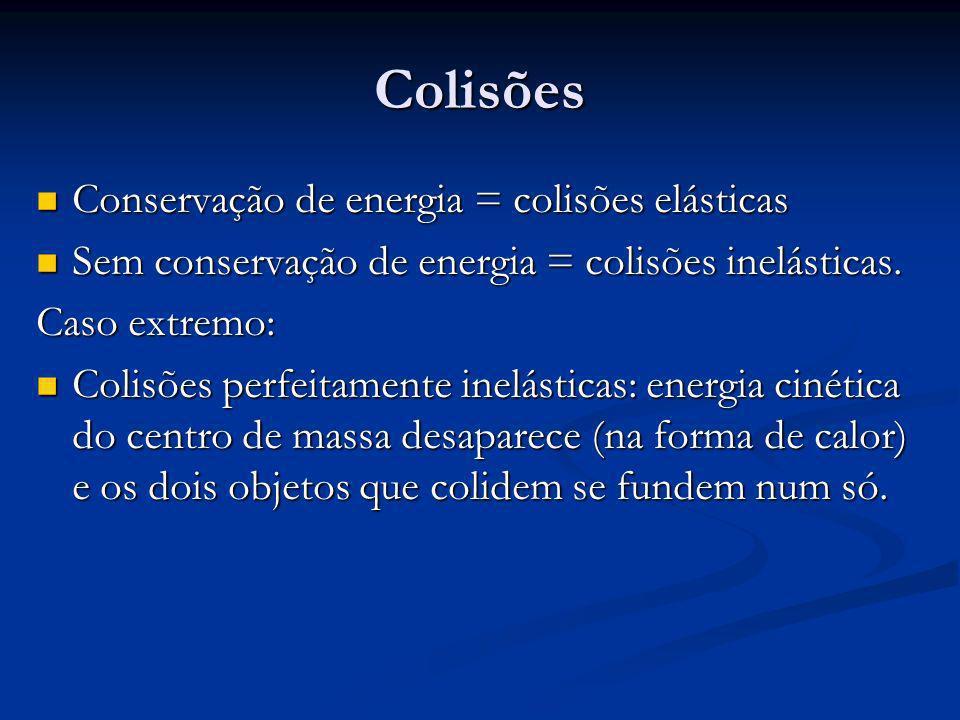 Colisões Conservação de energia = colisões elásticas
