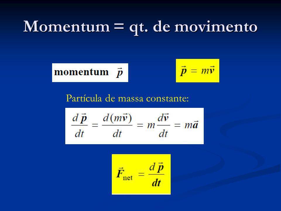 Momentum = qt. de movimento