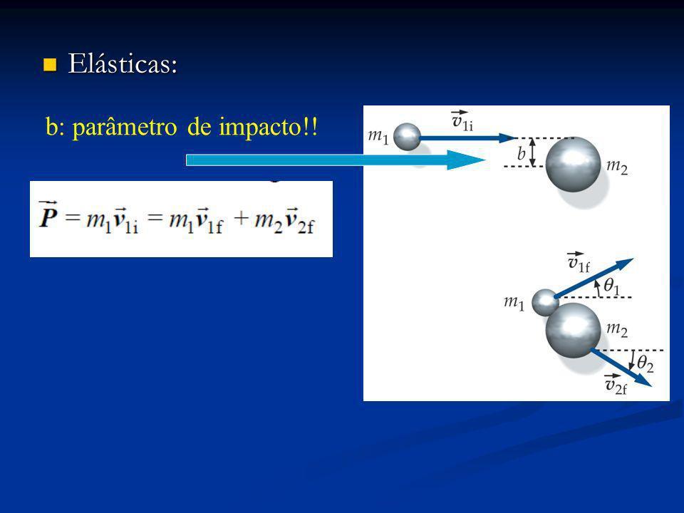 b: parâmetro de impacto!!