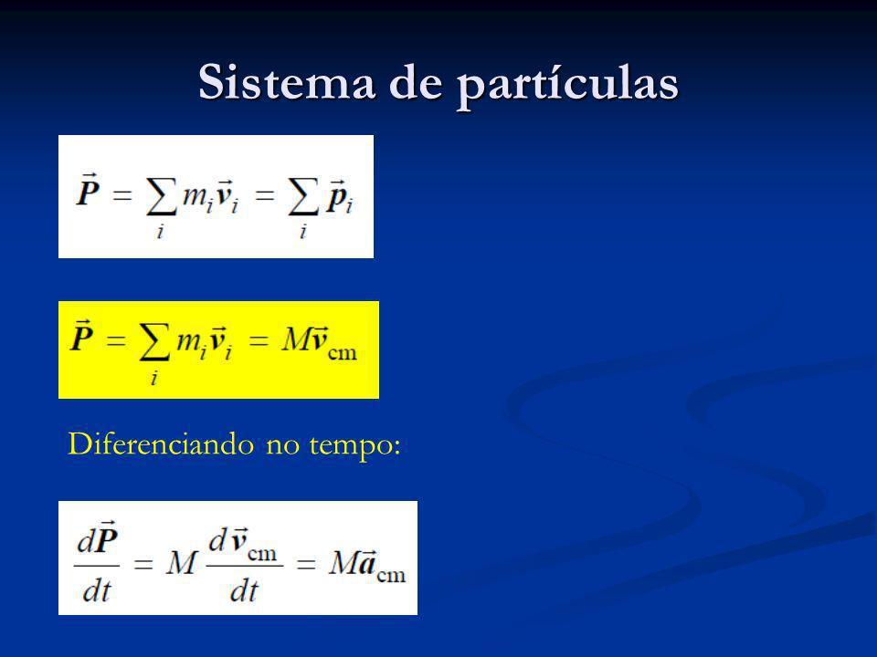 Sistema de partículas Diferenciando no tempo: