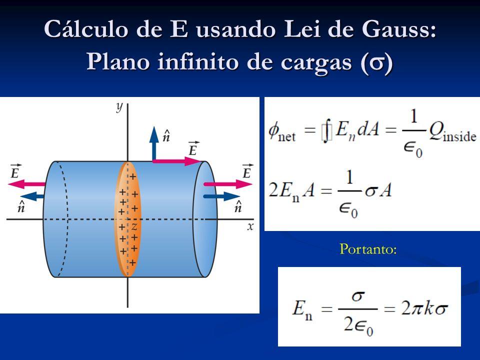 Cálculo de E usando Lei de Gauss: Plano infinito de cargas ()
