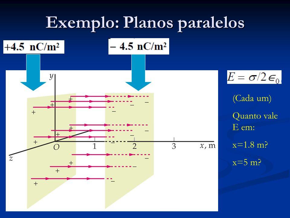 Exemplo: Planos paralelos