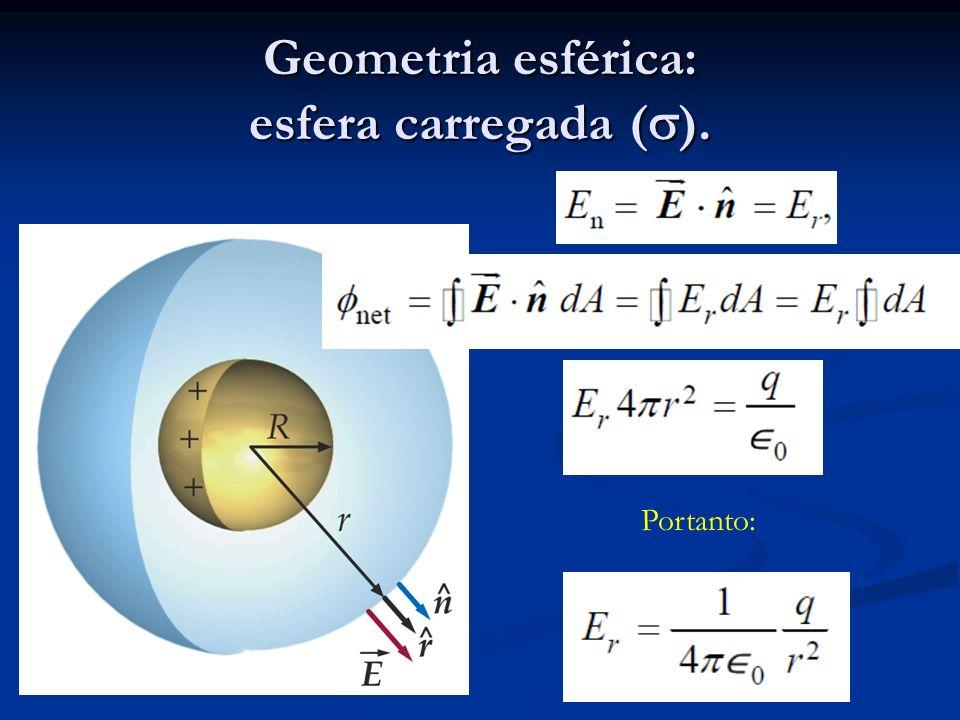 Geometria esférica: esfera carregada ().