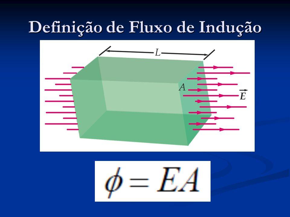 Definição de Fluxo de Indução