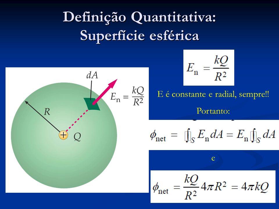 Definição Quantitativa: Superfície esférica
