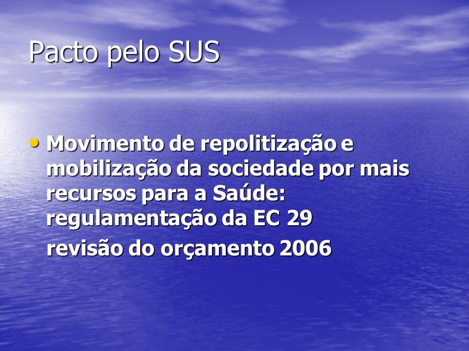 Pacto pelo SUS Movimento de repolitização e mobilização da sociedade por mais recursos para a Saúde: regulamentação da EC 29.