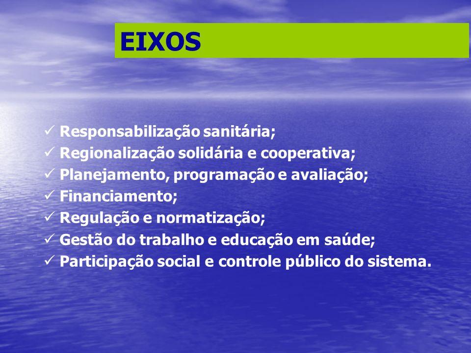 EIXOS Responsabilização sanitária;