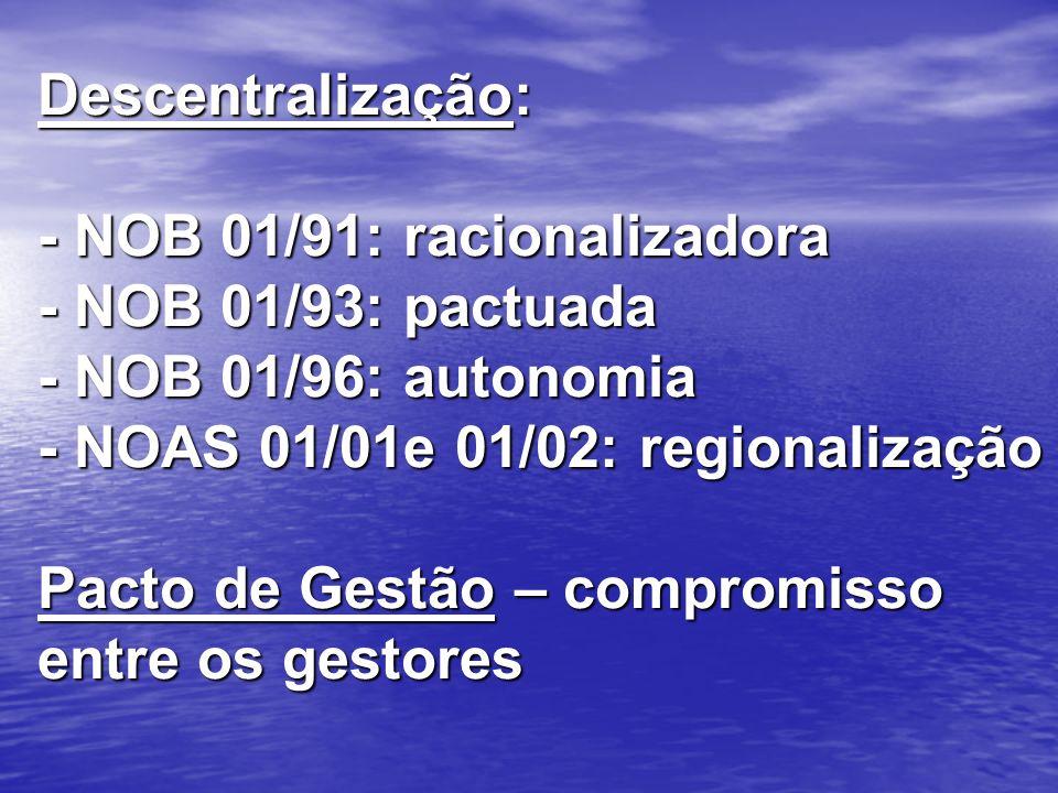 Descentralização: - NOB 01/91: racionalizadora - NOB 01/93: pactuada - NOB 01/96: autonomia - NOAS 01/01e 01/02: regionalização Pacto de Gestão – compromisso entre os gestores