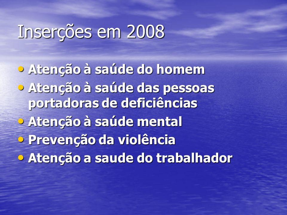 Inserções em 2008 Atenção à saúde do homem