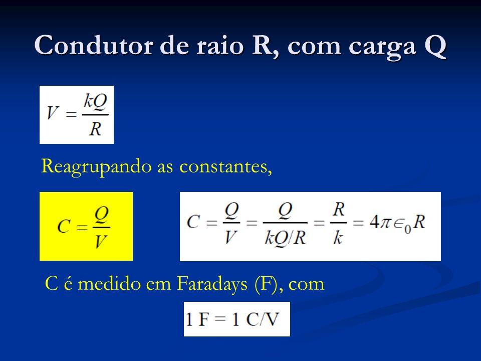 Condutor de raio R, com carga Q