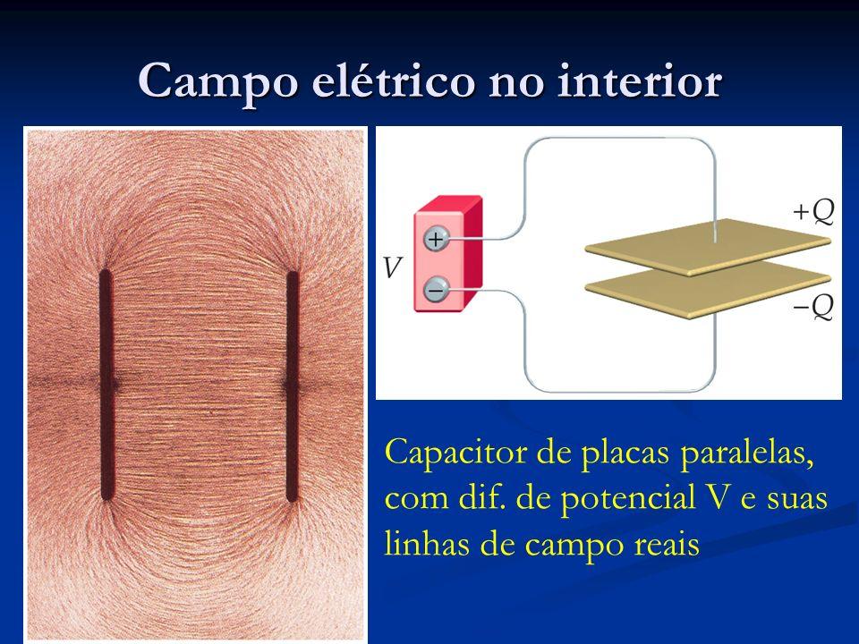 Campo elétrico no interior