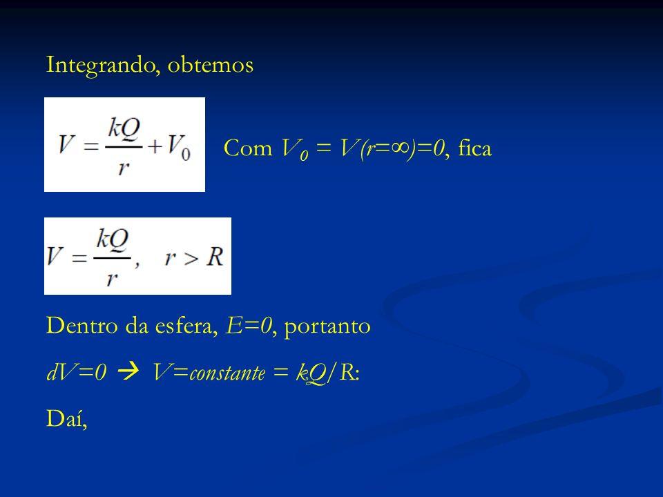 Integrando, obtemos Com V0 = V(r=∞)=0, fica. Dentro da esfera, E=0, portanto. dV=0  V=constante = kQ/R: