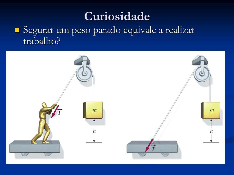 Curiosidade Segurar um peso parado equivale a realizar trabalho