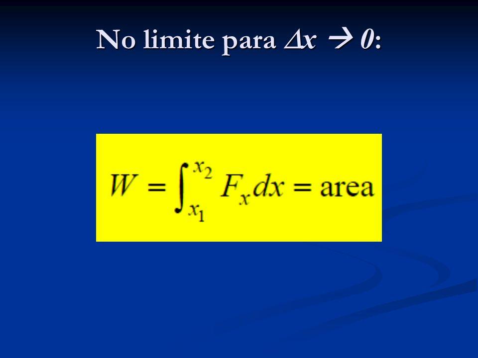 No limite para Dx  0: