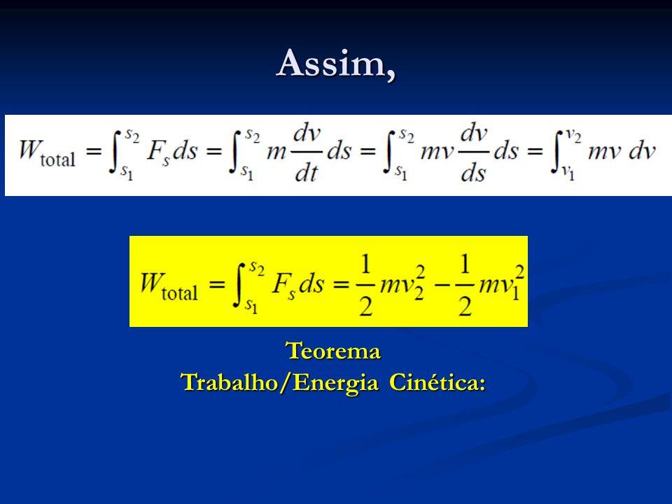 Teorema Trabalho/Energia Cinética: