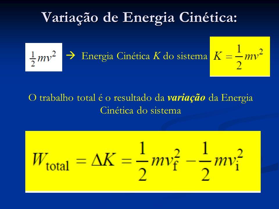 Variação de Energia Cinética: