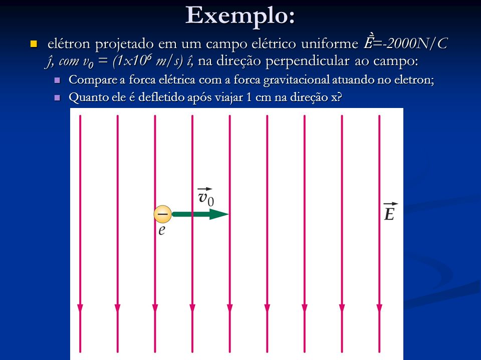 Exemplo: elétron projetado em um campo elétrico uniforme Ḕ=‑2000N/C ĵ, com v0 = (1x106 m/s) î, na direção perpendicular ao campo: