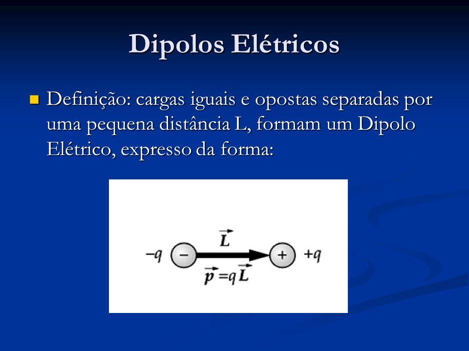 Dipolos Elétricos Definição: cargas iguais e opostas separadas por uma pequena distância L, formam um Dipolo Elétrico, expresso da forma: