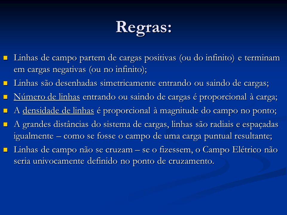 Regras:Linhas de campo partem de cargas positivas (ou do infinito) e terminam em cargas negativas (ou no infinito);