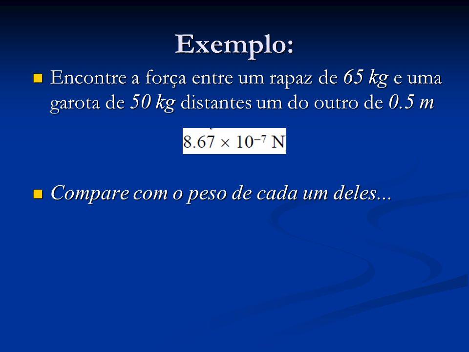 Exemplo: Encontre a força entre um rapaz de 65 kg e uma garota de 50 kg distantes um do outro de 0.5 m.