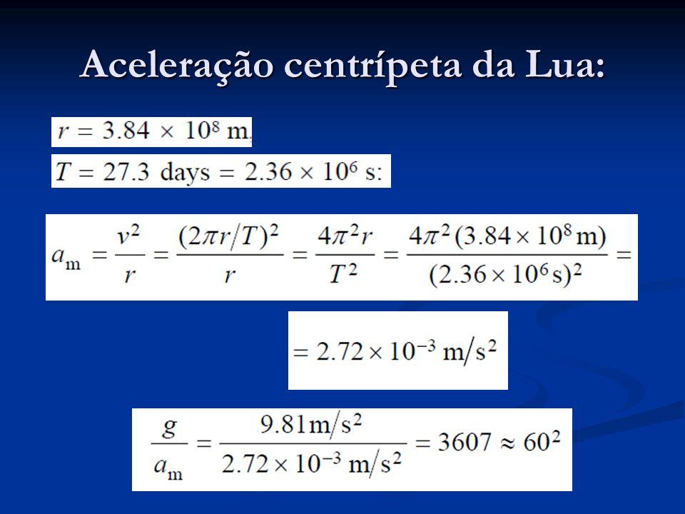 Aceleração centrípeta da Lua: