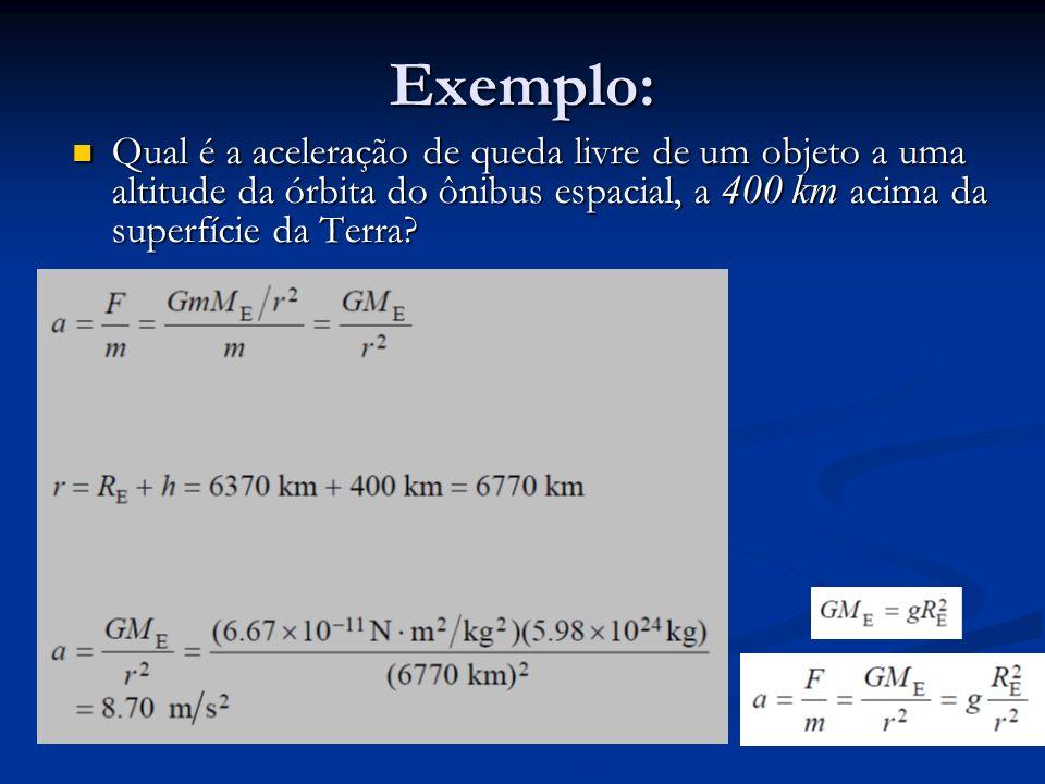 Exemplo: Qual é a aceleração de queda livre de um objeto a uma altitude da órbita do ônibus espacial, a 400 km acima da superfície da Terra