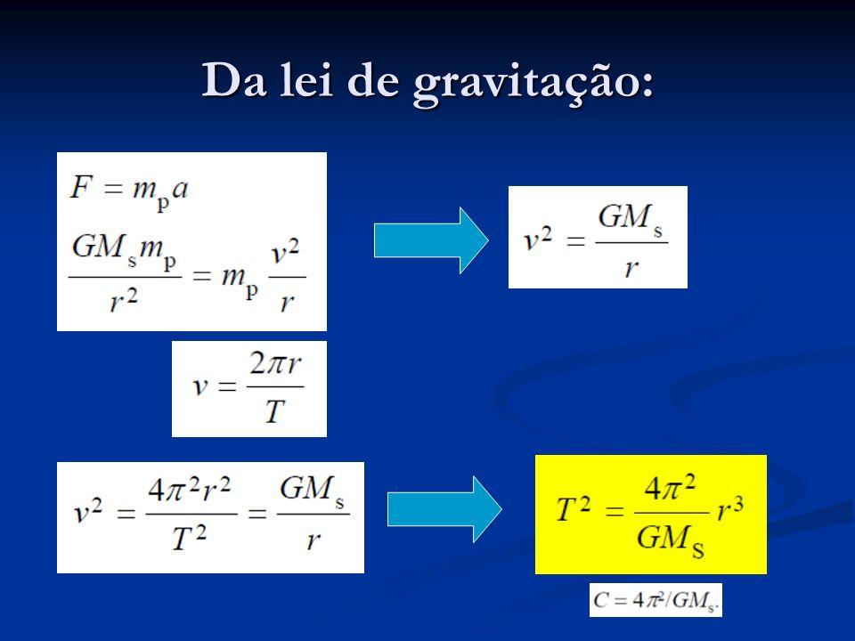 Da lei de gravitação: