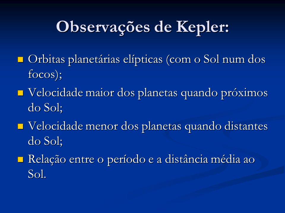 Observações de Kepler: