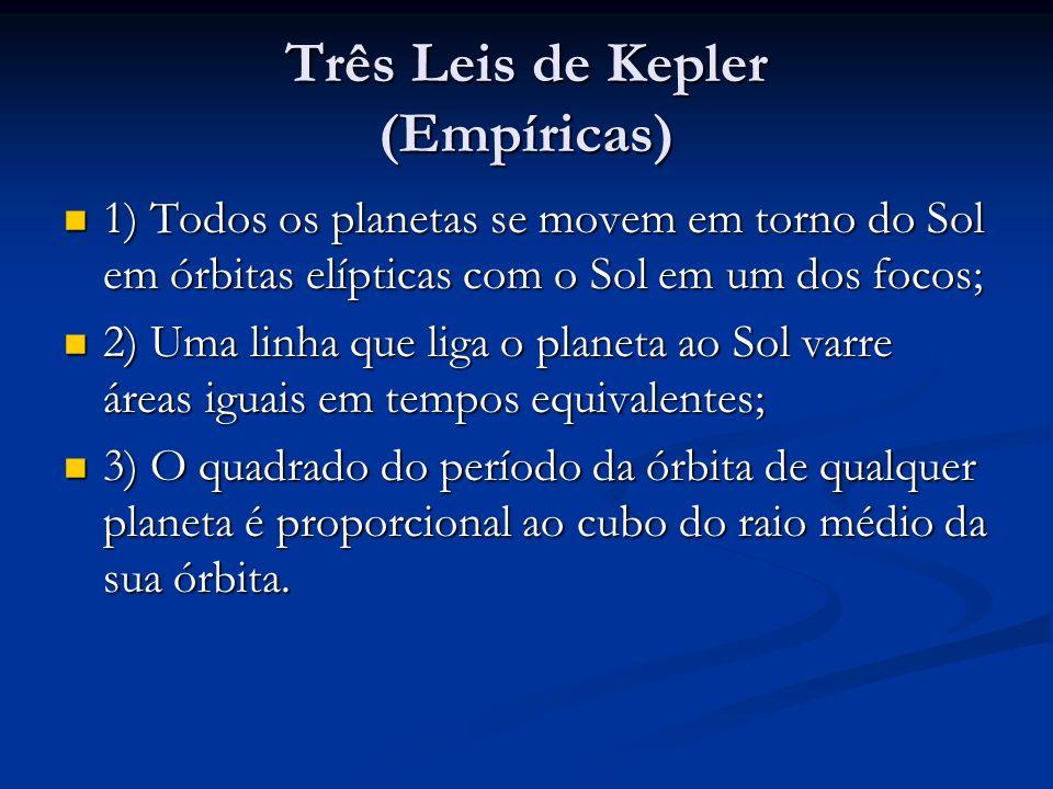 Três Leis de Kepler (Empíricas)
